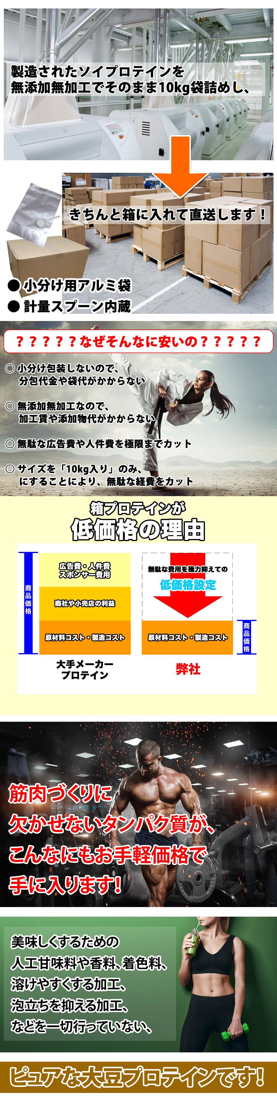 ピュア・ソイプロテイン10kg_2